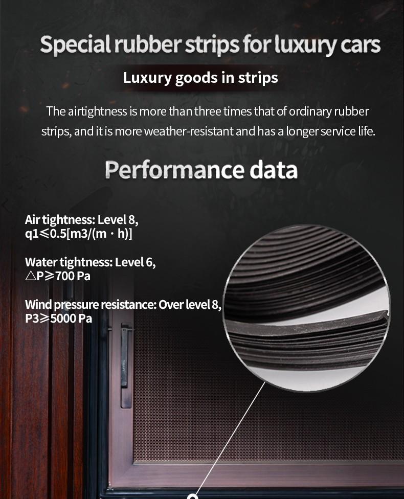 Sayyas Big Boss Aluminum-clad Wood Air Conditioning Window | TS135